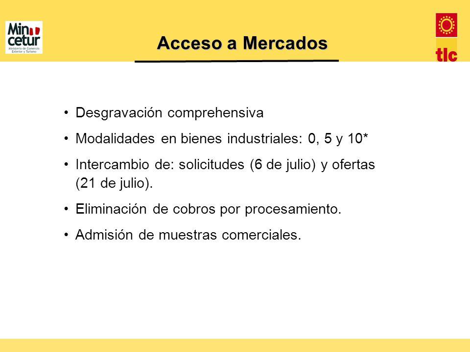 Desgravación comprehensiva Modalidades en bienes industriales: 0, 5 y 10* Intercambio de: solicitudes (6 de julio) y ofertas (21 de julio). Eliminació