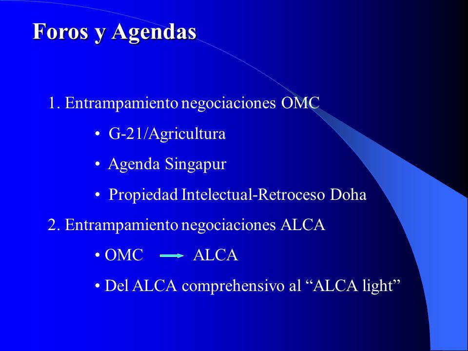 Foros y Agendas 1. Entrampamiento negociaciones OMC G-21/Agricultura Agenda Singapur Propiedad Intelectual-Retroceso Doha 2. Entrampamiento negociacio