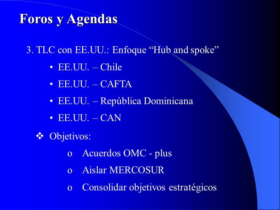 3. TLC con EE.UU.: Enfoque Hub and spoke EE.UU. – Chile EE.UU. – CAFTA EE.UU. – República Dominicana EE.UU. – CAN Objetivos: oAcuerdos OMC - plus oAis