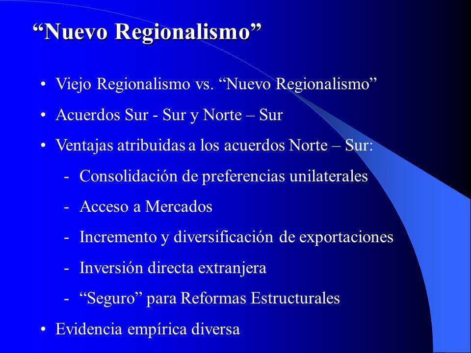 Viejo Regionalismo vs. Nuevo Regionalismo Acuerdos Sur - Sur y Norte – Sur Ventajas atribuidas a los acuerdos Norte – Sur: -Consolidación de preferenc