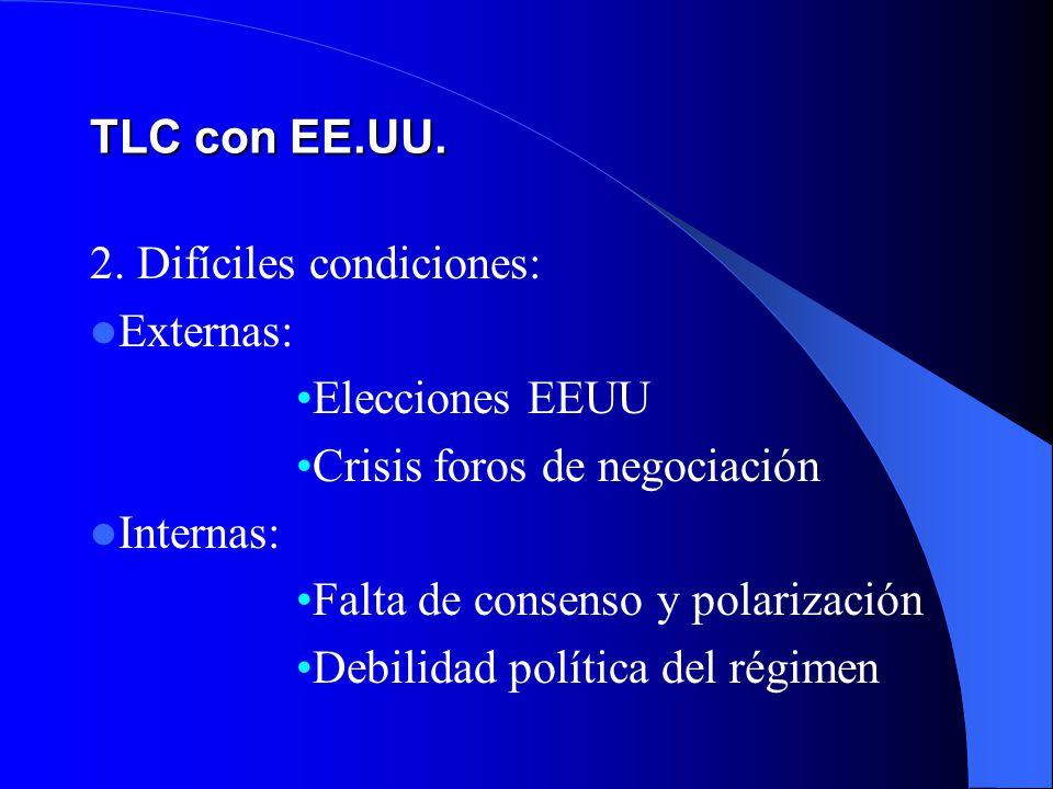 TLC con EE.UU. 2. Difíciles condiciones: Externas: Elecciones EEUU Crisis foros de negociación Internas: Falta de consenso y polarización Debilidad po