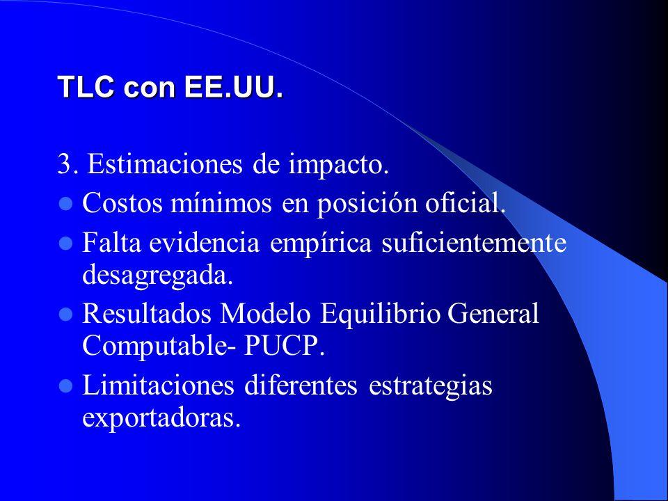 TLC con EE.UU. 3. Estimaciones de impacto. Costos mínimos en posición oficial. Falta evidencia empírica suficientemente desagregada. Resultados Modelo