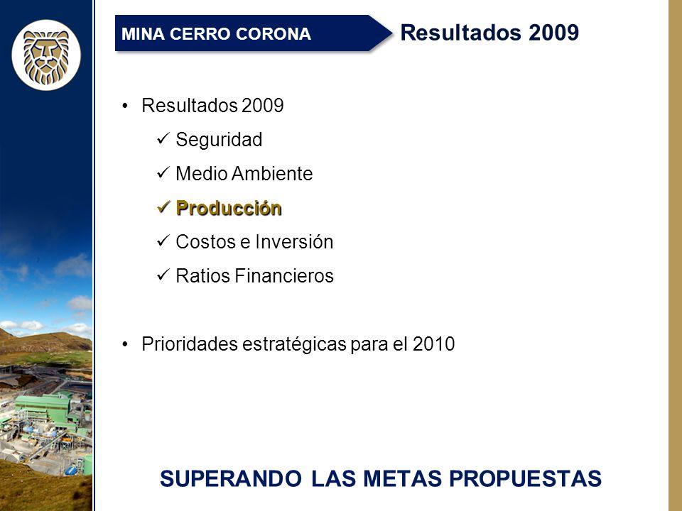 SUPERANDO LAS METAS PROPUESTAS Resultados 2009 MINA CERRO CORONA Resultados 2009 Seguridad Medio Ambiente Producción Producción Costos e Inversión Ratios Financieros Prioridades estratégicas para el 2010