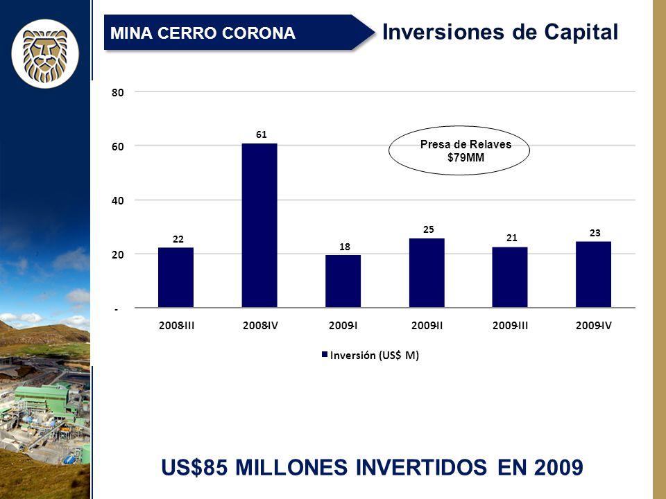 US$85 MILLONES INVERTIDOS EN 2009 Inversiones de Capital MINA CERRO CORONA 22 61 18 25 21 23 - 20 40 60 80 2008-III2008-IV2009-I -II2009-III2009-IV Inversión (US$ M) Presa de Relaves $79MM