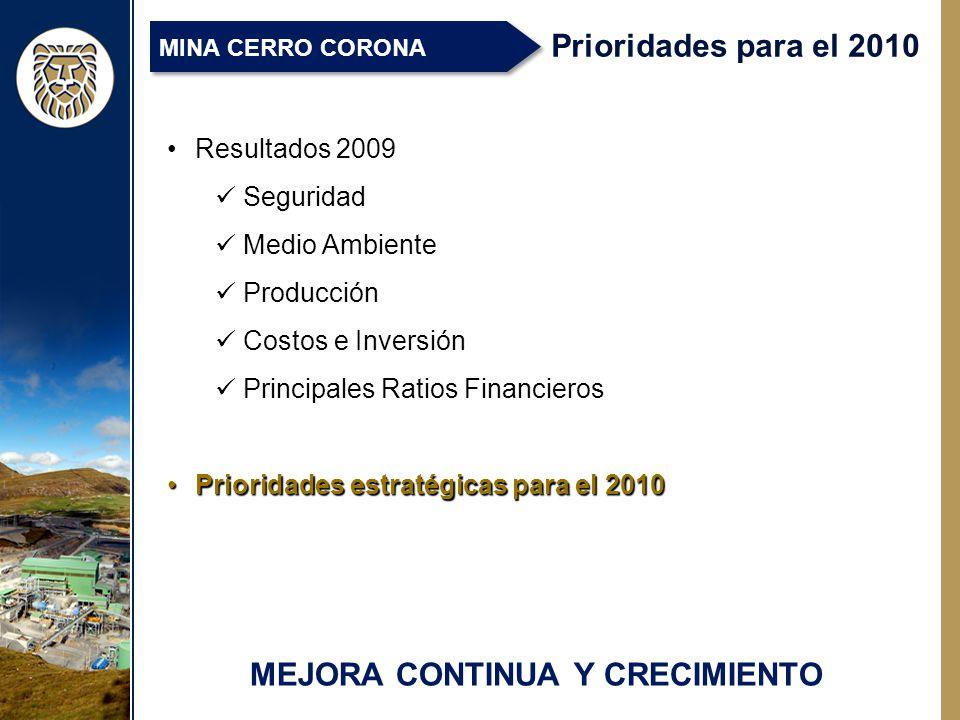 MEJORA CONTINUA Y CRECIMIENTO Prioridades para el 2010 MINA CERRO CORONA Resultados 2009 Seguridad Medio Ambiente Producción Costos e Inversión Principales Ratios Financieros Prioridades estratégicas para el 2010Prioridades estratégicas para el 2010