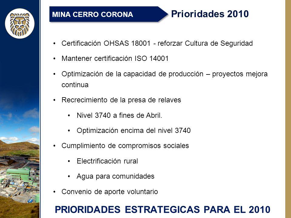 PRIORIDADES ESTRATEGICAS PARA EL 2010 Prioridades 2010 MINA CERRO CORONA Certificación OHSAS 18001 - reforzar Cultura de Seguridad Mantener certificación ISO 14001 Optimización de la capacidad de producción – proyectos mejora continua Recrecimiento de la presa de relaves Nivel 3740 a fines de Abril.