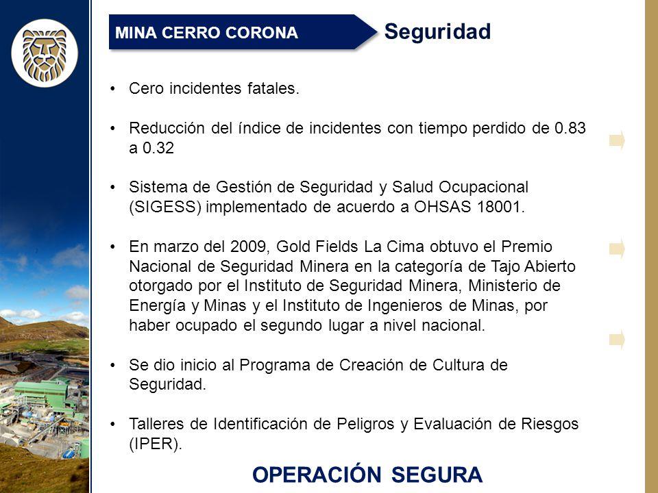 OPERACIÓN SEGURA Seguridad MINA CERRO CORONA Cero incidentes fatales.