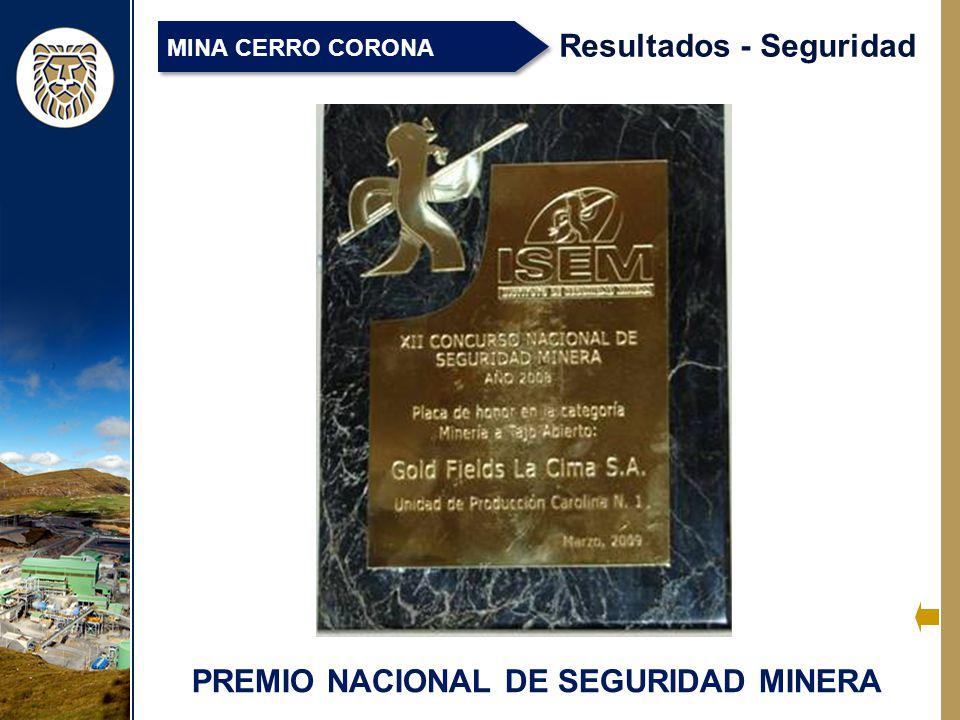 PREMIO NACIONAL DE SEGURIDAD MINERA Resultados - Seguridad MINA CERRO CORONA