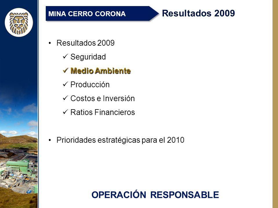 OPERACIÓN RESPONSABLE Resultados 2009 MINA CERRO CORONA Resultados 2009 Seguridad Medio Ambiente Medio Ambiente Producción Costos e Inversión Ratios Financieros Prioridades estratégicas para el 2010