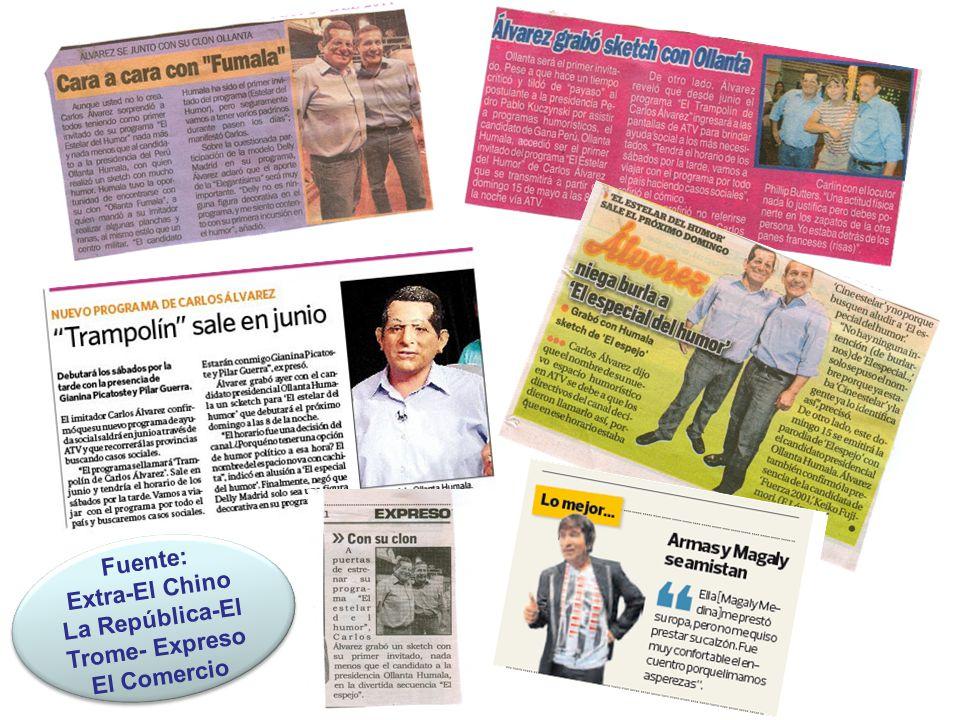 Fuente: Extra-El Chino La República-El Trome- Expreso El Comercio Fuente: Extra-El Chino La República-El Trome- Expreso El Comercio