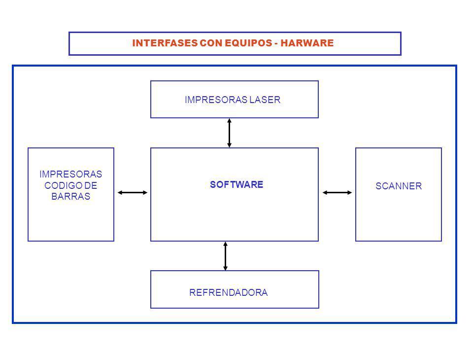 IMPRESORAS LASER SOFTWARE IMPRESORAS CODIGO DE BARRAS SCANNER REFRENDADORA INTERFASES CON EQUIPOS - HARWARE