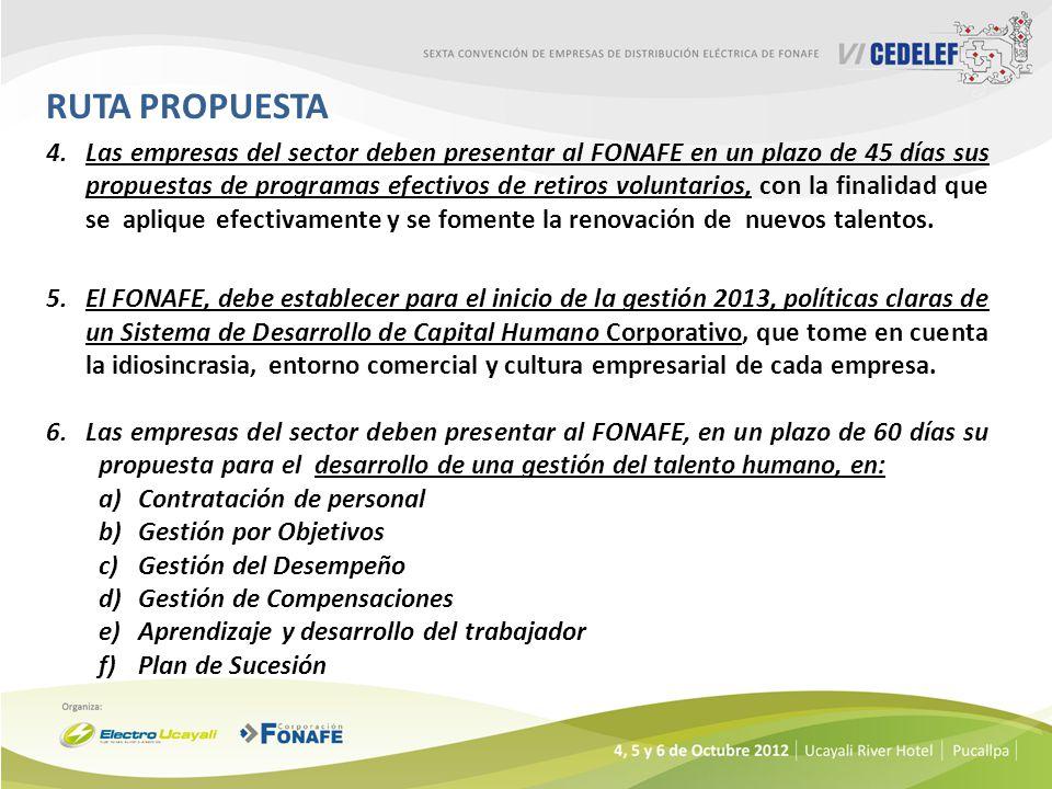 4.Las empresas del sector deben presentar al FONAFE en un plazo de 45 días sus propuestas de programas efectivos de retiros voluntarios, con la finali