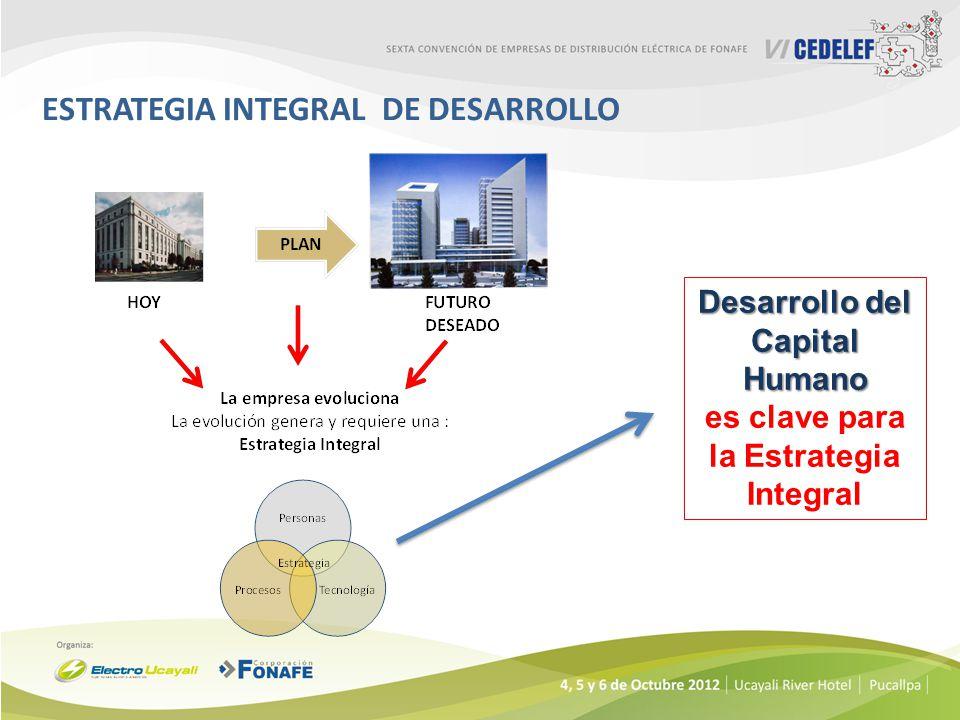 ESTRATEGIA INTEGRAL DE DESARROLLO Desarrollo del Capital Humano es clave para la Estrategia Integral