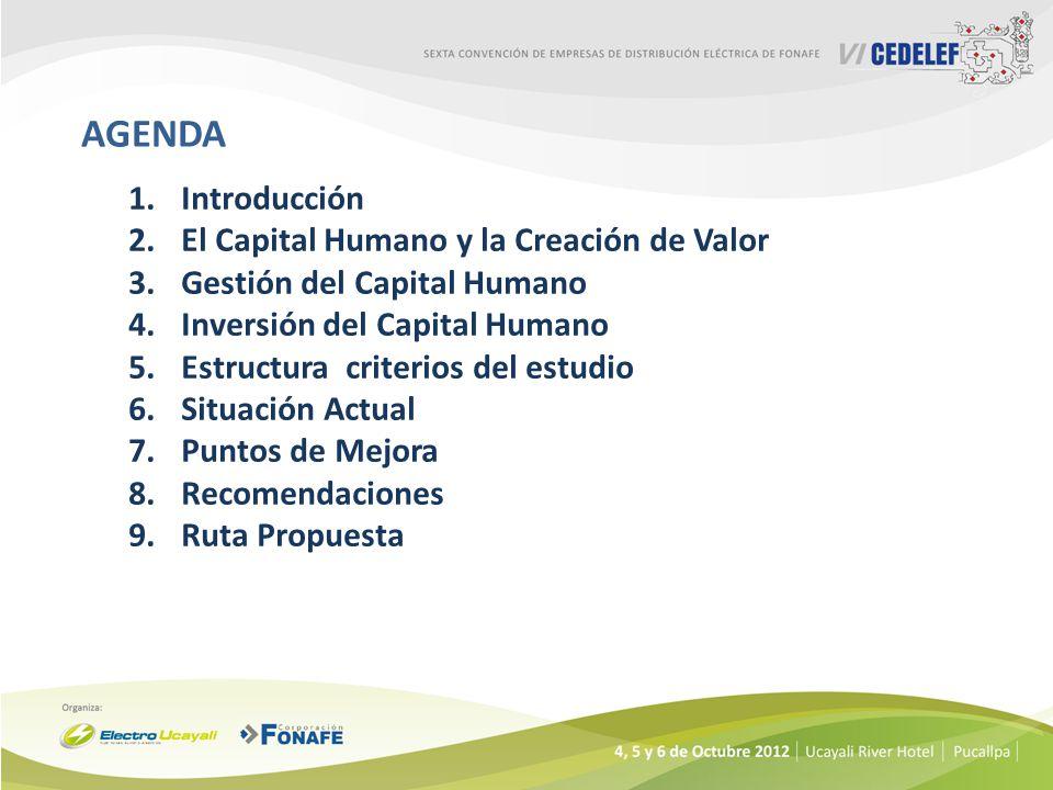1.Introducción 2.El Capital Humano y la Creación de Valor 3.Gestión del Capital Humano 4.Inversión del Capital Humano 5.Estructura criterios del estud