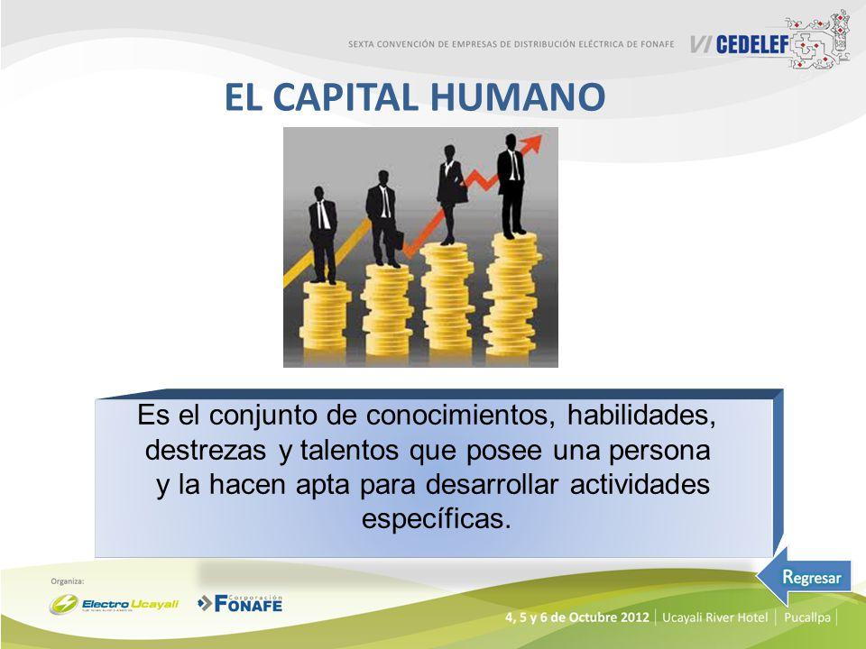 EL CAPITAL HUMANO Es el conjunto de conocimientos, habilidades, destrezas y talentos que posee una persona y la hacen apta para desarrollar actividade
