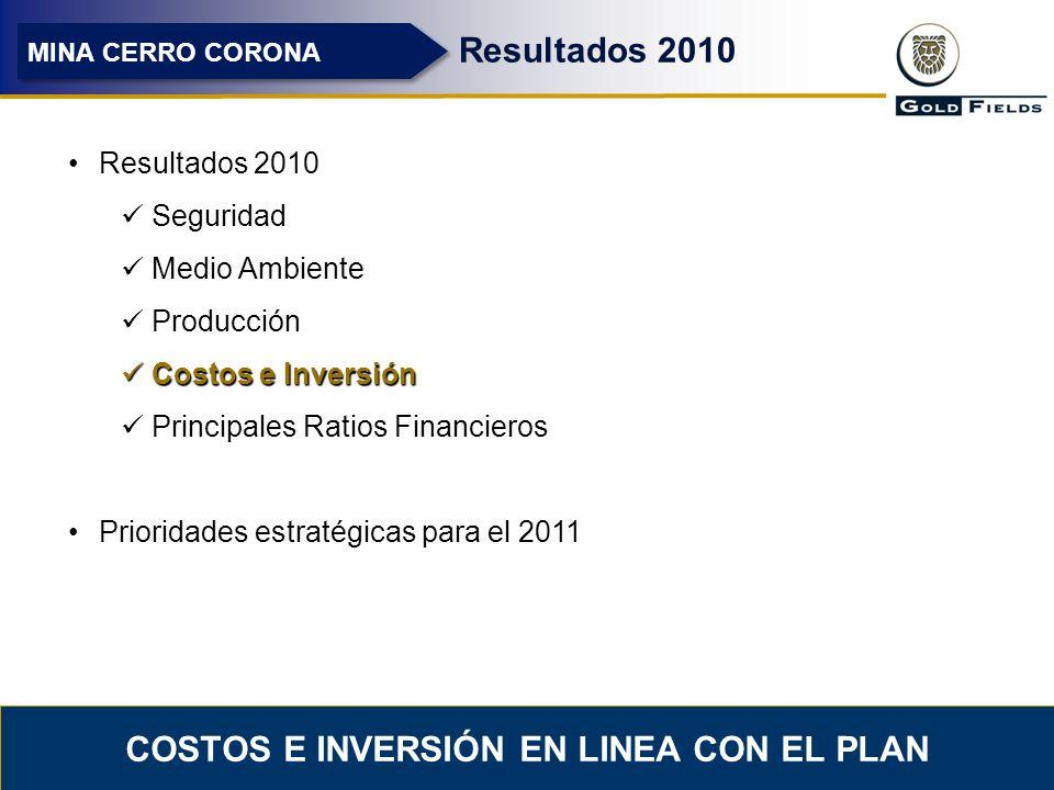 10 COSTOS E INVERSIÓN EN LINEA CON EL PLAN Resultados 2010 MINA CERRO CORONA Resultados 2010 Seguridad Medio Ambiente Producción Costos e Inversión Co