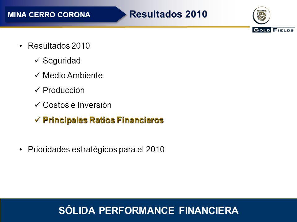 19 SÓLIDA PERFORMANCE FINANCIERA Resultados 2010 MINA CERRO CORONA Resultados 2010 Seguridad Medio Ambiente Producción Costos e Inversión Principales