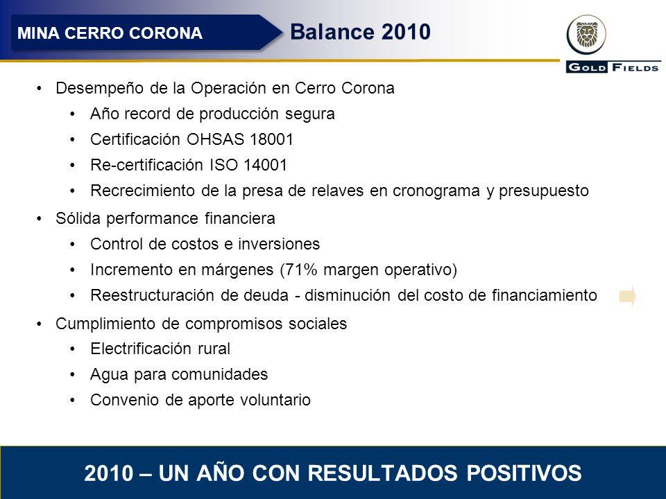 21 2010 – UN AÑO CON RESULTADOS POSITIVOS Balance 2010 Desempeño de la Operación en Cerro Corona Año record de producción segura Certificación OHSAS 1