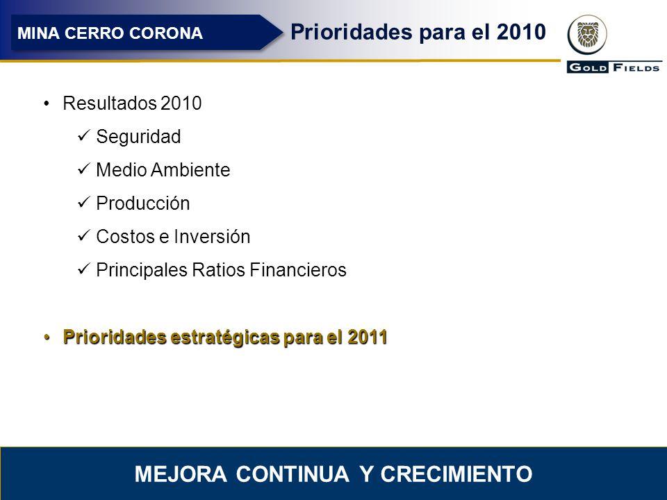 22 MEJORA CONTINUA Y CRECIMIENTO Prioridades para el 2010 MINA CERRO CORONA Resultados 2010 Seguridad Medio Ambiente Producción Costos e Inversión Pri