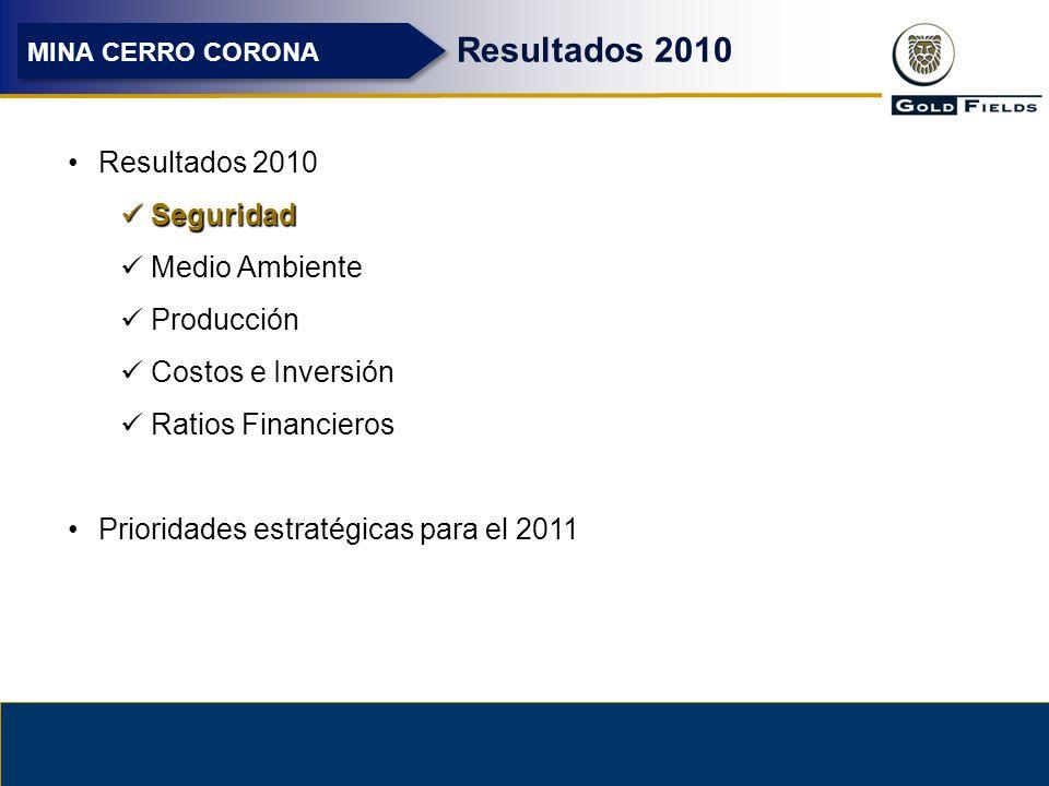 4 Resultados 2010 MINA CERRO CORONA Resultados 2010 Seguridad Seguridad Medio Ambiente Producción Costos e Inversión Ratios Financieros Prioridades es