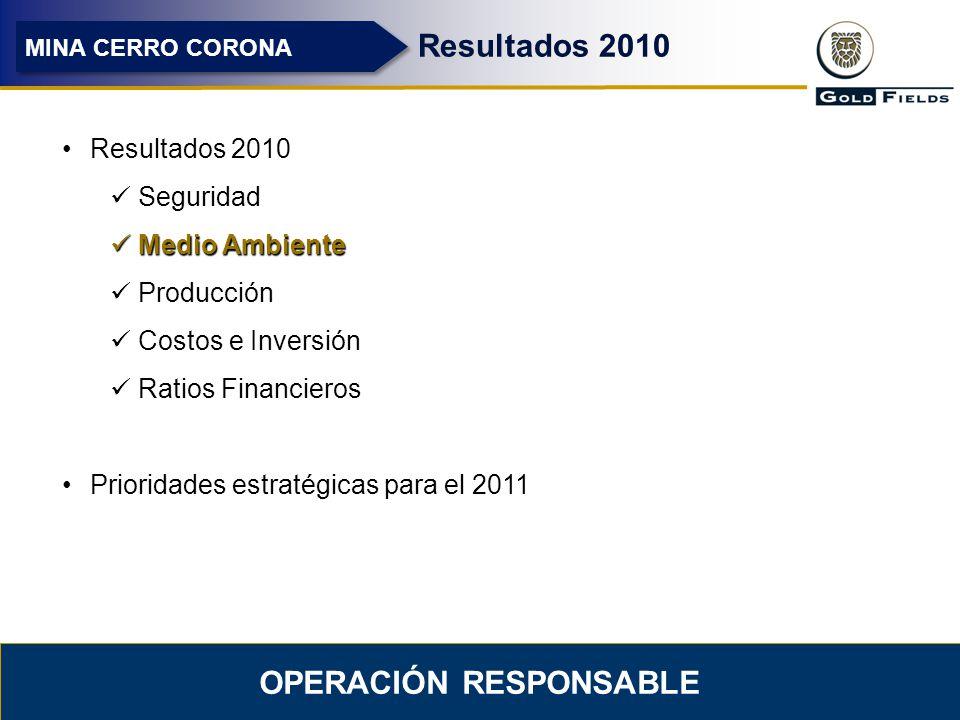6 OPERACIÓN RESPONSABLE Resultados 2010 MINA CERRO CORONA Resultados 2010 Seguridad Medio Ambiente Medio Ambiente Producción Costos e Inversión Ratios
