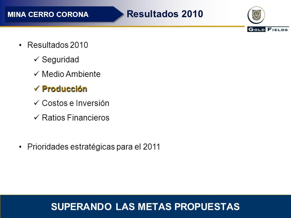 8 SUPERANDO LAS METAS PROPUESTAS Resultados 2010 MINA CERRO CORONA Resultados 2010 Seguridad Medio Ambiente Producción Producción Costos e Inversión R