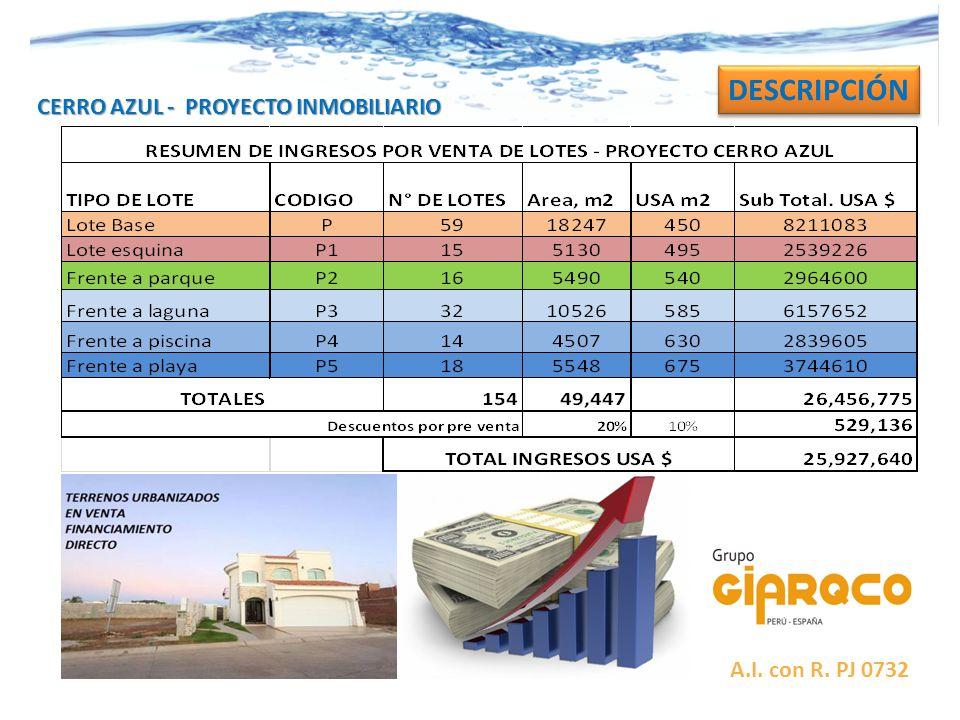CERRO AZUL - PROYECTO INMOBILIARIO DESCRIPCIÓN A.I. con R. PJ 0732