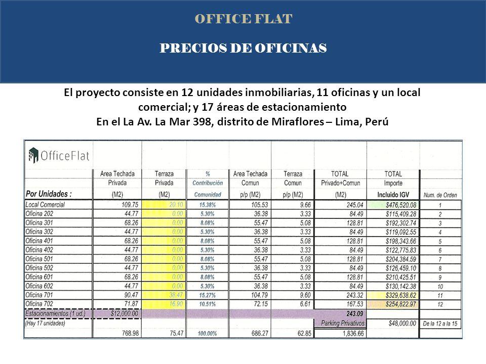 OFFICE FLAT CONTACTOS E INFORMES Fernando Alvarado, cel.