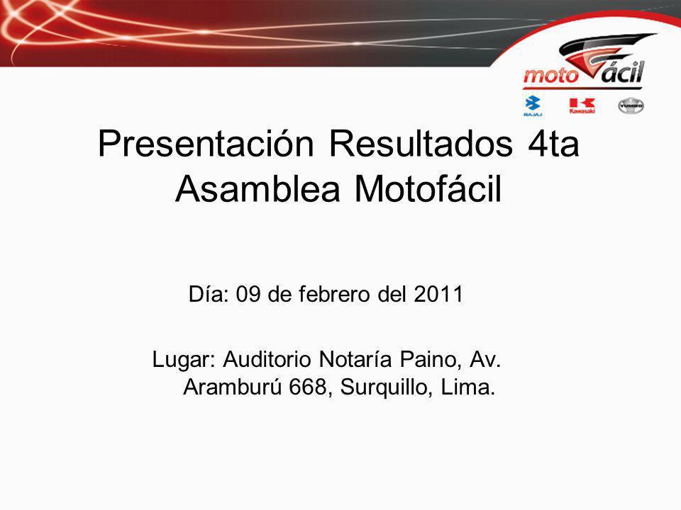 Presentación Resultados 4ta Asamblea Motofácil Día: 09 de febrero del 2011 Lugar: Auditorio Notaría Paino, Av.
