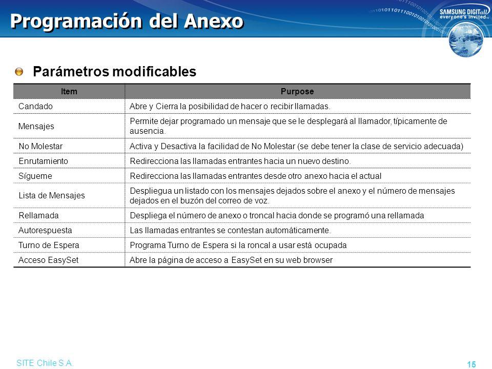 SITE Chile S.A. 15 Programación del Anexo Parámetros modificables ItemPurpose CandadoAbre y Cierra la posibilidad de hacer o recibir llamadas. Mensaje