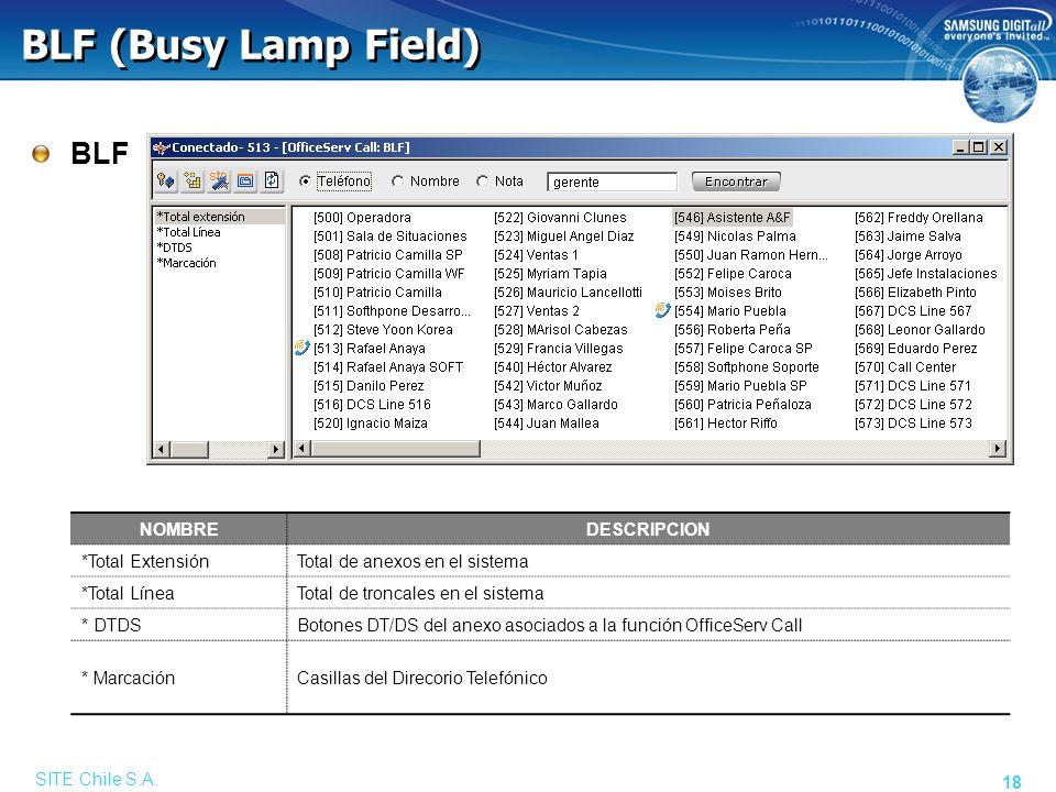 SITE Chile S.A. 18 BLF (Busy Lamp Field) BLF NOMBREDESCRIPCION *Total ExtensiónTotal de anexos en el sistema *Total LíneaTotal de troncales en el sist