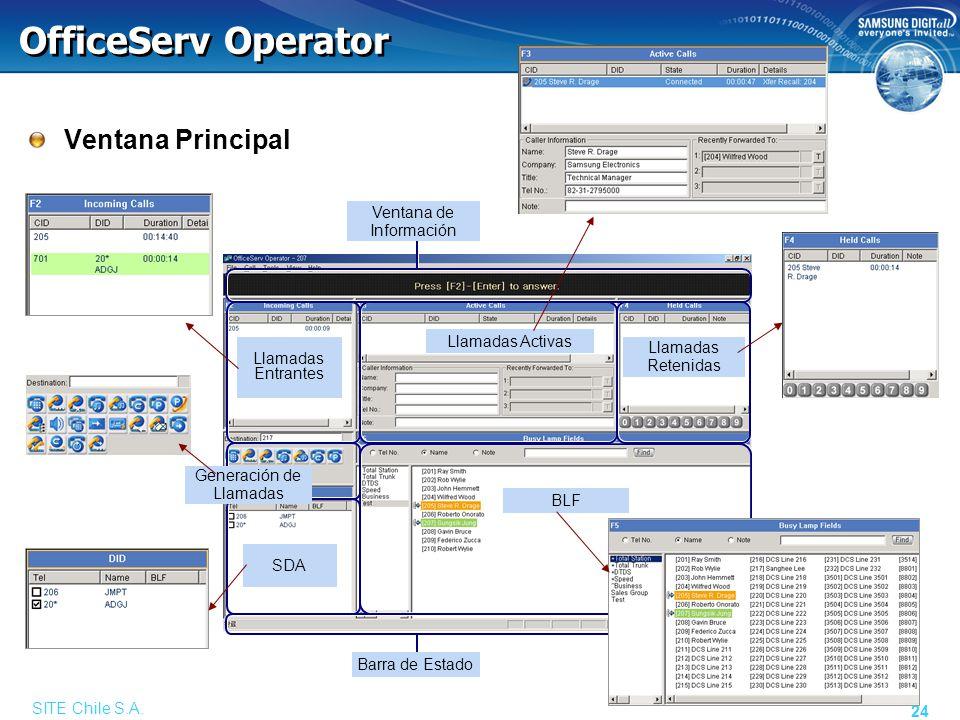 SITE Chile S.A. 24 OfficeServ Operator Ventana Principal Ventana de Información Llamadas Activas Llamadas Entrantes SDA BLF Llamadas Retenidas Barra d