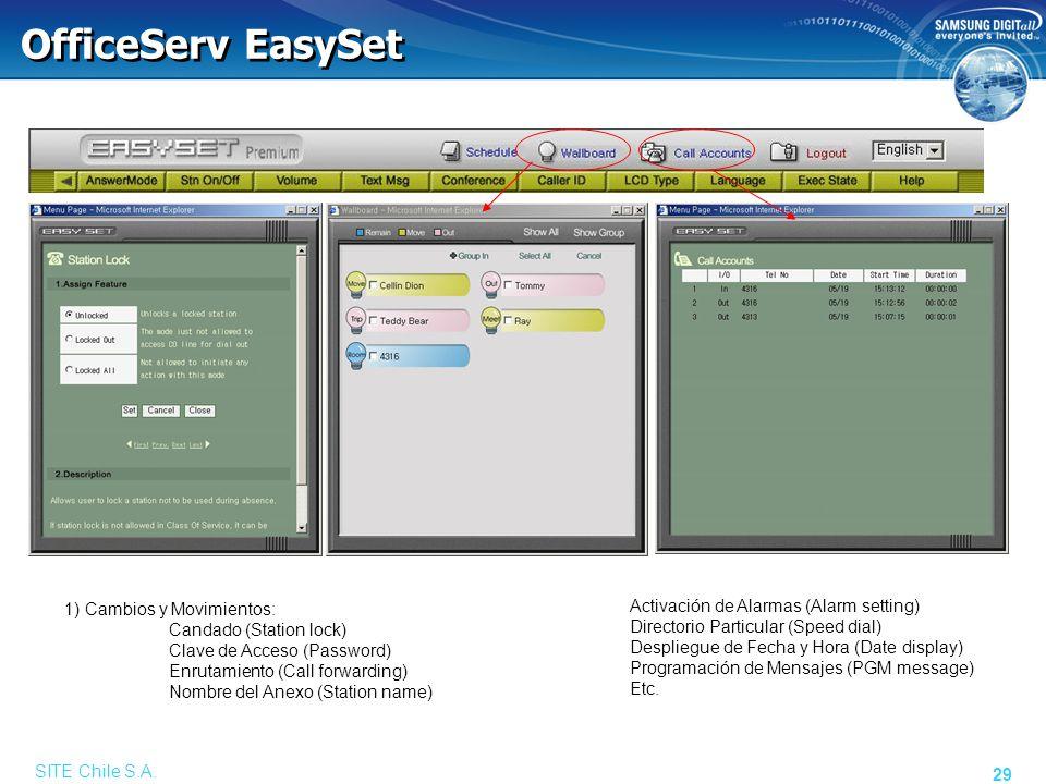 SITE Chile S.A. 29 OfficeServ EasySet Activación de Alarmas (Alarm setting) Directorio Particular (Speed dial) Despliegue de Fecha y Hora (Date displa