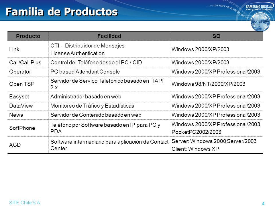 SITE Chile S.A. 45 Tipos de Estadísticas