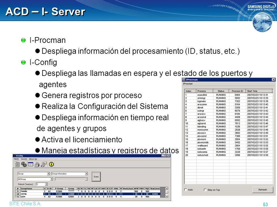 SITE Chile S.A. 53 ACD – I- Server I-Procman Despliega información del procesamiento (ID, status, etc.) I-Config Despliega las llamadas en espera y el