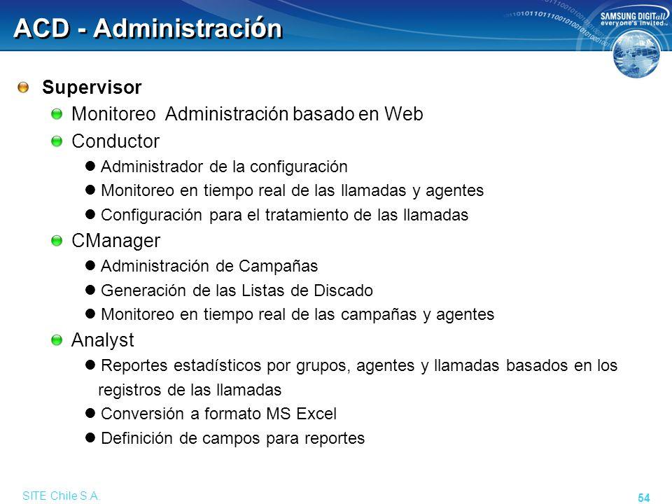 SITE Chile S.A. 54 ACD - Administraci ó n Supervisor Monitoreo Administración basado en Web Conductor Administrador de la configuración Monitoreo en t