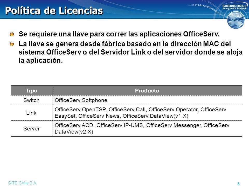 SITE Chile S.A. 66 OfficeServ SOHO Master OfficeServ SOHO Master