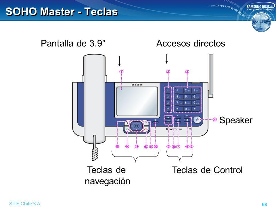 SITE Chile S.A. 68 SOHO Master - Teclas Speaker Pantalla de 3.9 Teclas de navegación Teclas de Control Accesos directos
