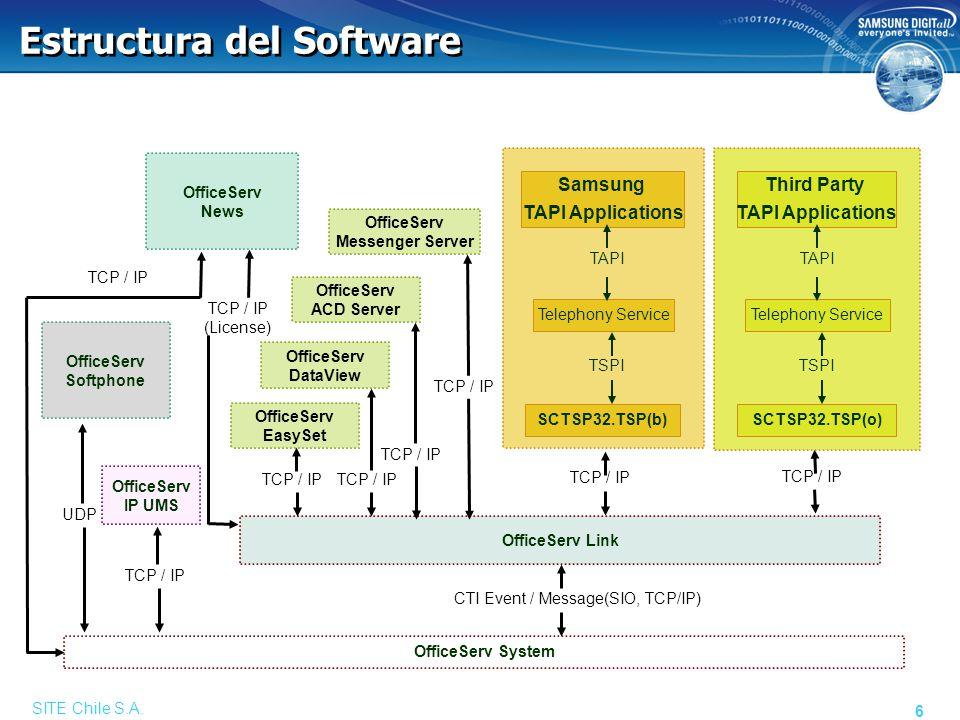 SITE Chile S.A. 47 Programación de Reportes Resumen