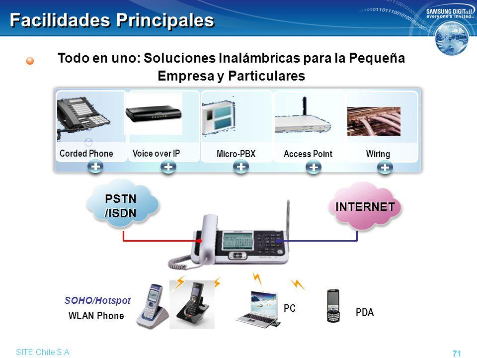 SITE Chile S.A. 71 Facilidades Principales SOHO/Hotspot Todo en uno: Soluciones Inalámbricas para la Pequeña Empresa y Particulares PC PDA PSTN /ISDN