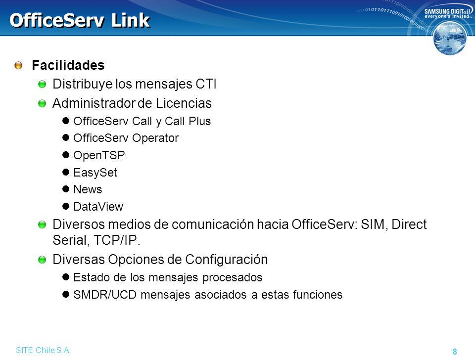 SITE Chile S.A.59 ACD – Tratamiento de Llamadas Ciego – IVR Envía las llamadas al IVR.