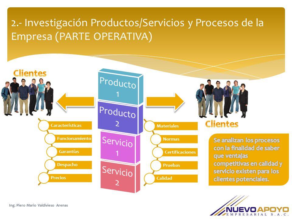 2.- Investigación Productos/Servicios y Procesos de la Empresa (PARTE OPERATIVA) Ing. Piero Mario Valdivieso Arenas Características Funcionamiento Gar