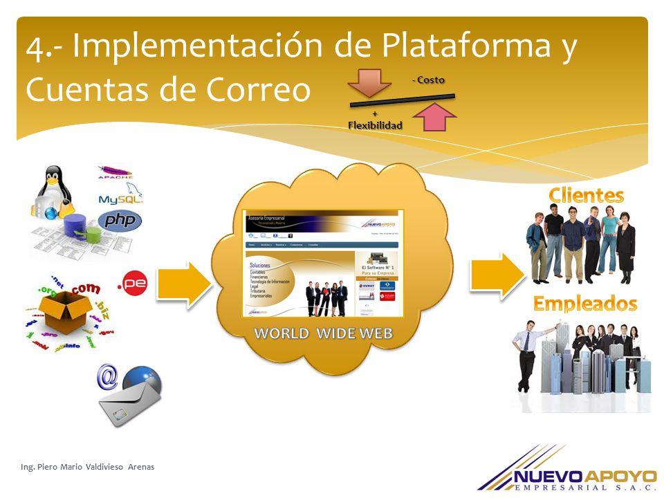 4.- Implementación de Plataforma y Cuentas de Correo Ing. Piero Mario Valdivieso Arenas - Costo + Flexibilidad