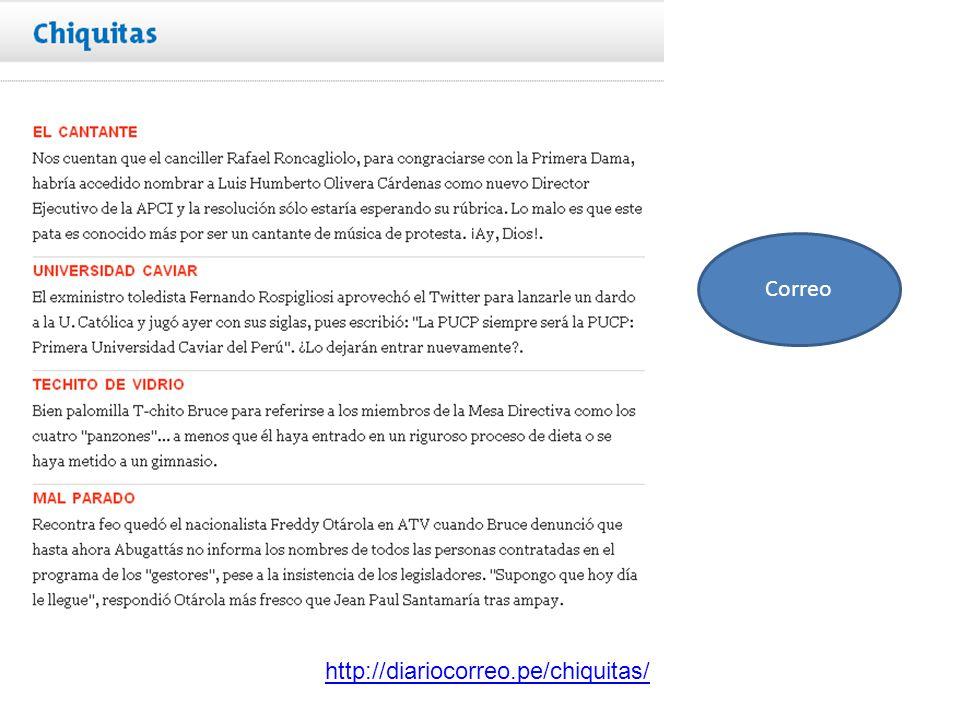 Correo http://diariocorreo.pe/chiquitas/