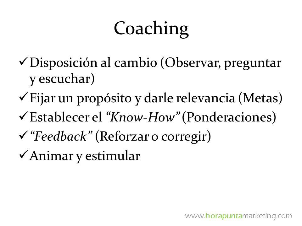 Coaching Disposición al cambio (Observar, preguntar y escuchar) Fijar un propósito y darle relevancia (Metas) Establecer el Know-How (Ponderaciones) F
