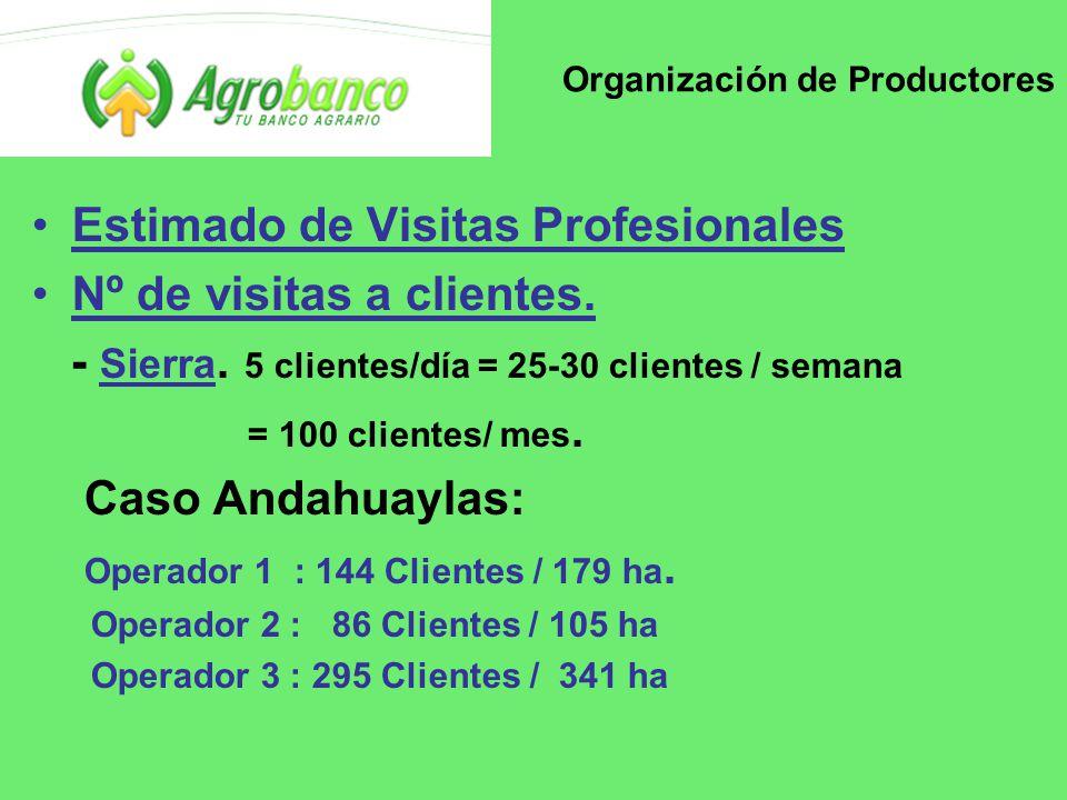 Organización de Productores Estimado de Visitas Profesionales Nº de visitas a clientes.