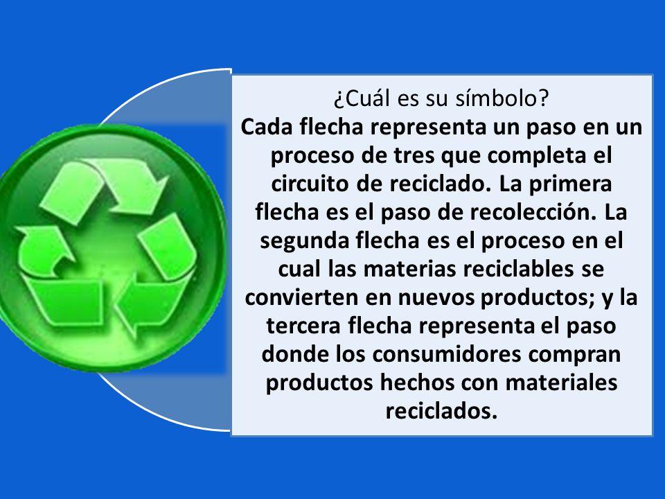 ¿Cuál es su símbolo? Cada flecha representa un paso en un proceso de tres que completa el circuito de reciclado. La primera flecha es el paso de recol