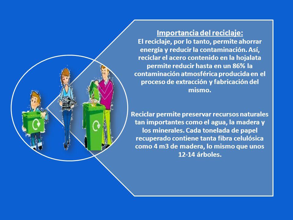 Importancia del reciclaje: El reciclaje, por lo tanto, permite ahorrar energía y reducir la contaminación. Así, reciclar el acero contenido en la hoja