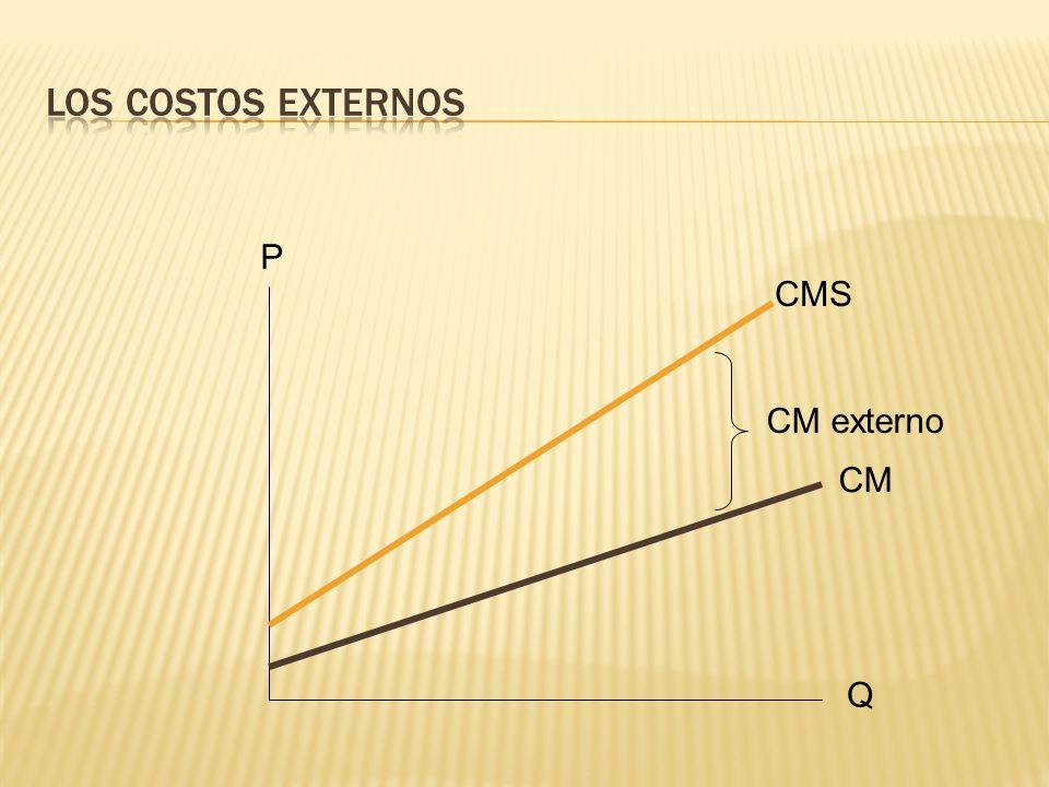 Q P CM = O CMS D P1P1 Q1Q1 P2P2 Q2Q2 Pérdida irrecuperable de bienestar La presencia de los costos externos hace que el mercado libre sea ineficiente Los productores sólo consideran el costo marginal privado y no el costo marginal social