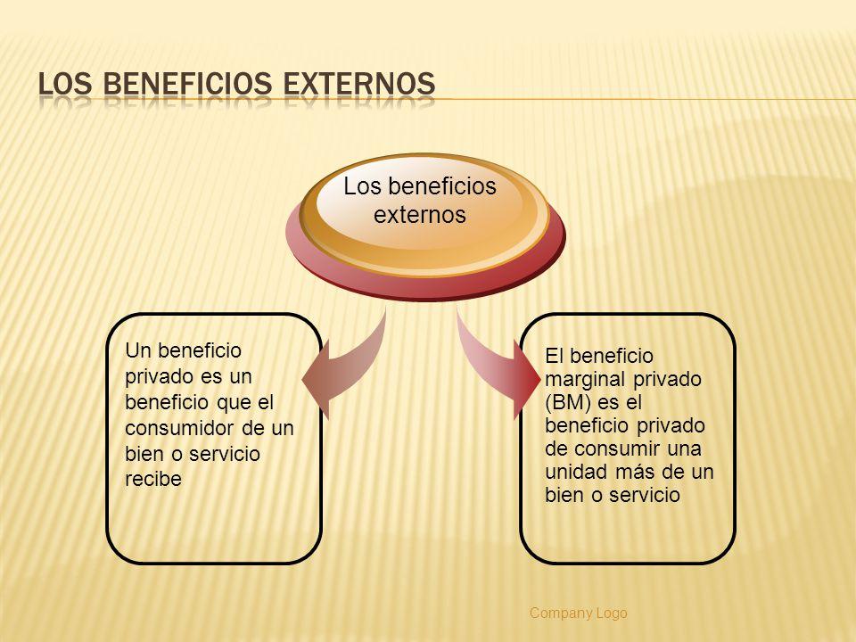Un beneficio externo es un beneficio que algún otro distinto del consumidor recibe El BM externo es el beneficio de consumir una unidad más de un bien o servicio que alguna otra persona distinta del consumidor disfruta El BMS es el beneficio marginal disfrutado por la sociedad enterapor el consumidor y por cualquier otro sobre el que el beneficio recaiga BMS = BM + BM externo El conocimiento, la salud, la investigación, etc., constituyen beneficios externos